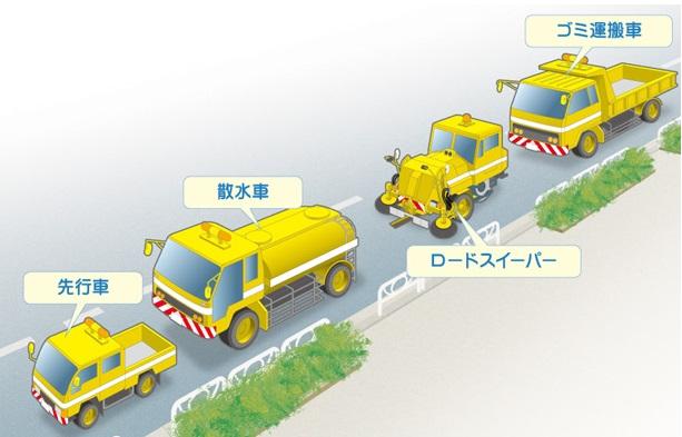 路面清掃隊