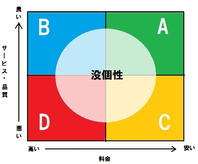 %e3%83%9e%e3%83%88%e3%83%aa%e3%82%af%e3%82%b9-%e8%89%b2%e3%80%80%ef%bc%94