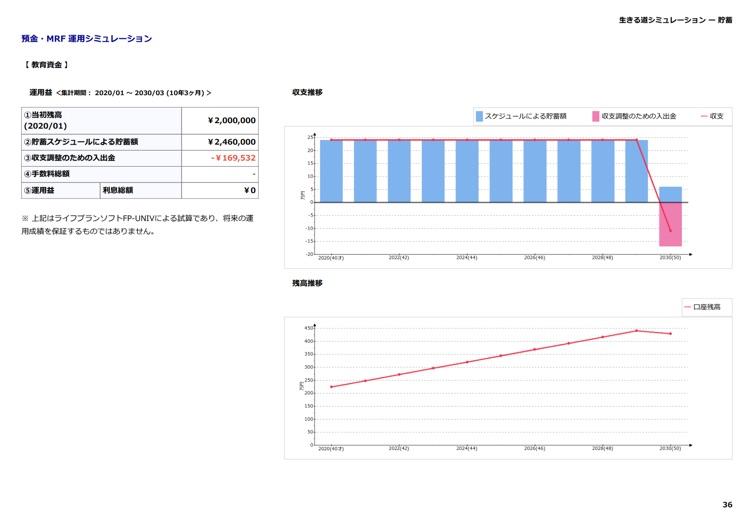 現状分析:預金・MRF運用シミュレーション