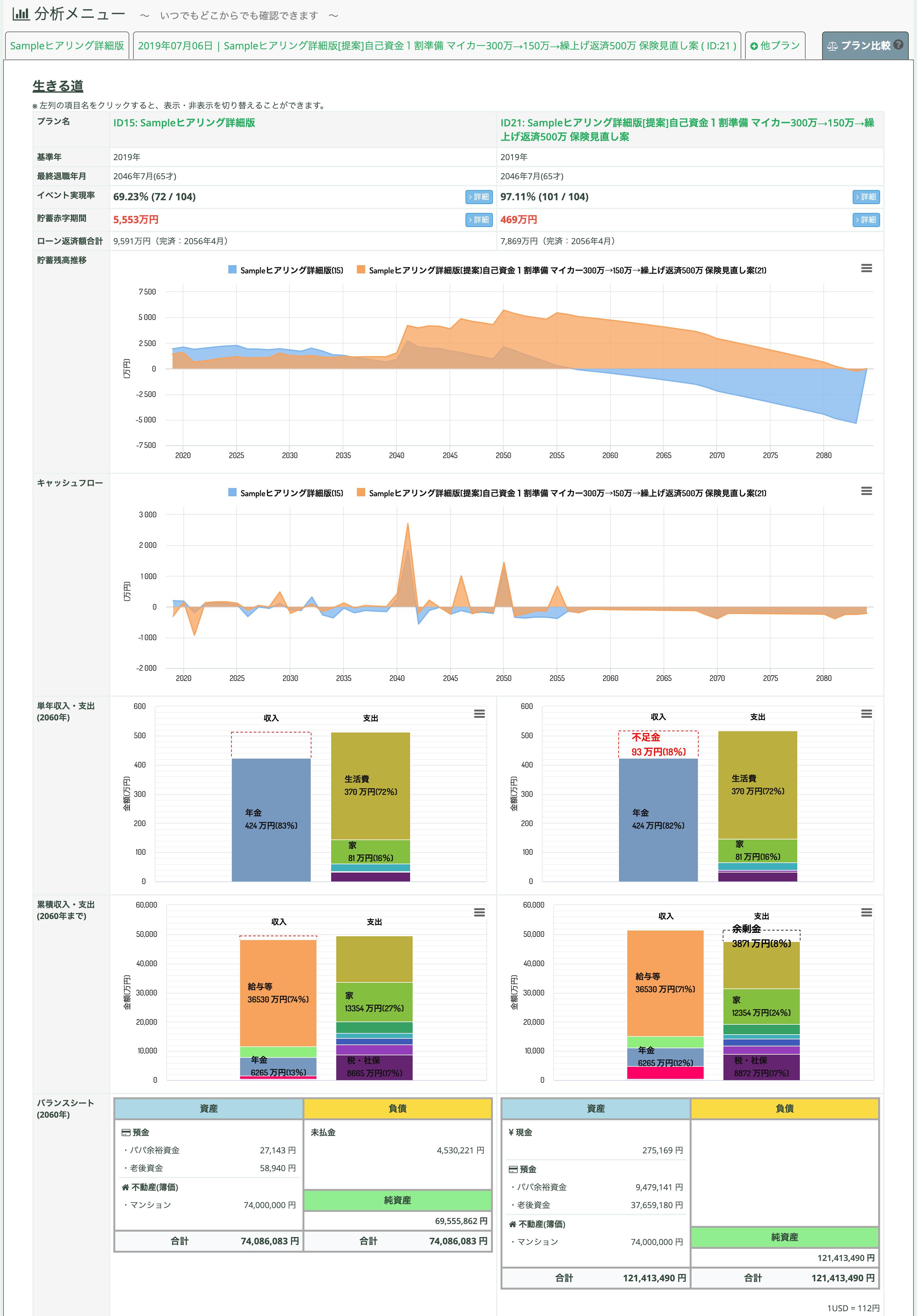 プラン比較表(プロ)