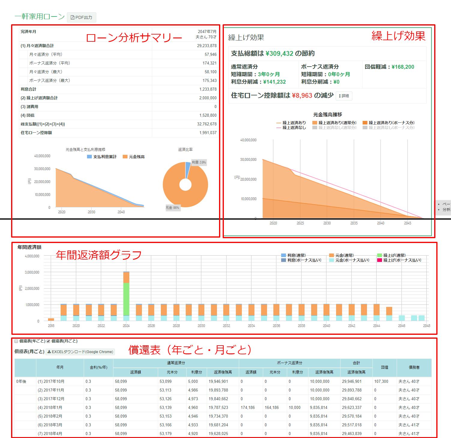 住宅ローン分析(ライト)