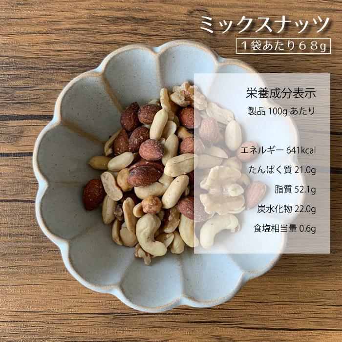 ミックスナッツ 栄養 豆屋
