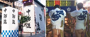 中洲流イメージ